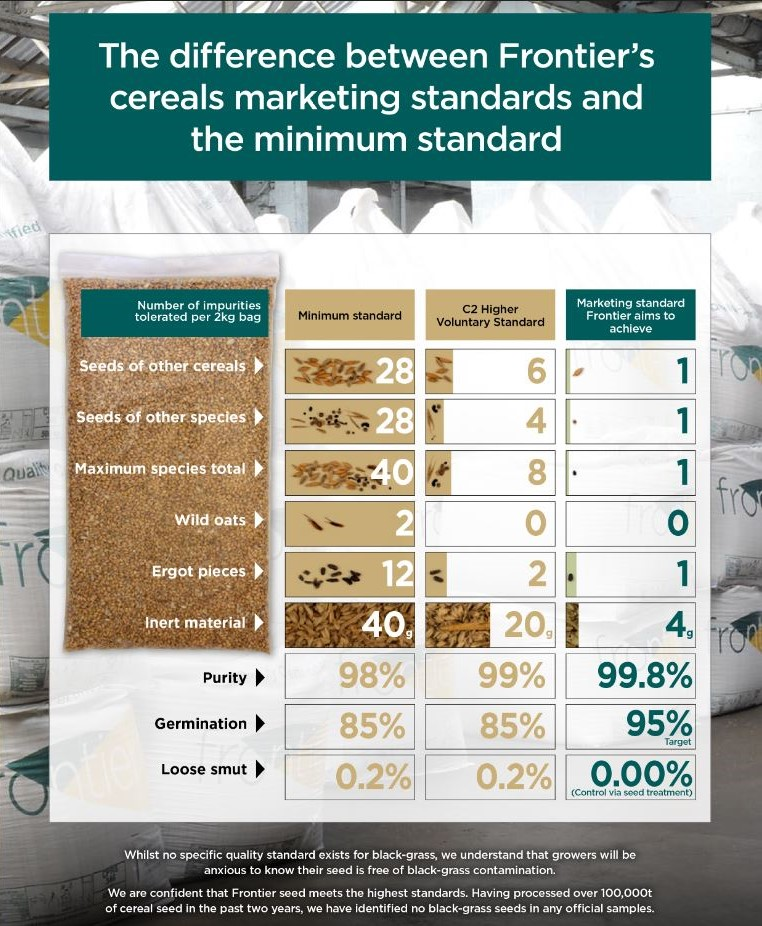 cereals smaller