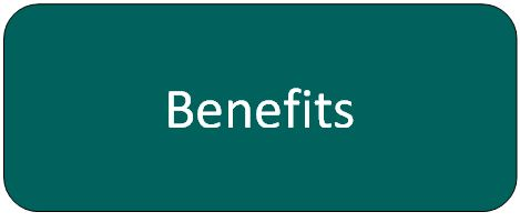 Benefits button