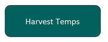 Harvest temps